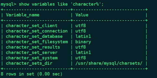 """MySQL中文乱码"""